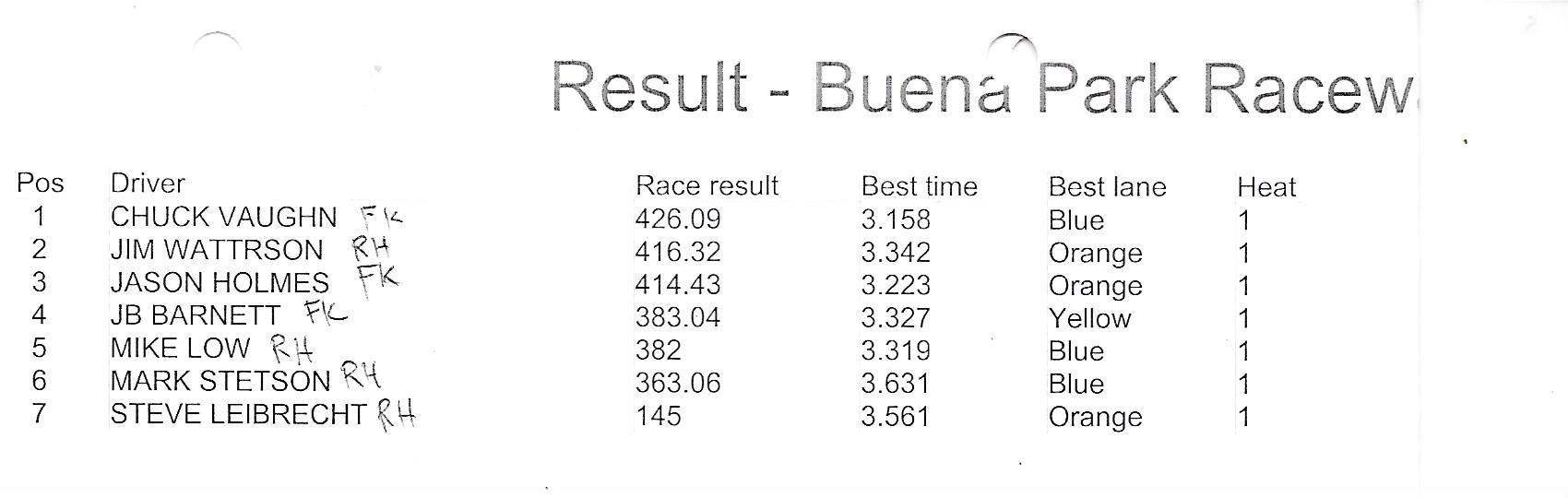 9317 hw results.jpeg.jpeg