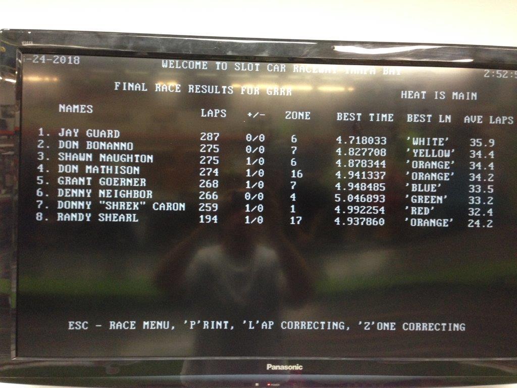 6.24.18 GRRR CanAm B Main Final Result.jpg