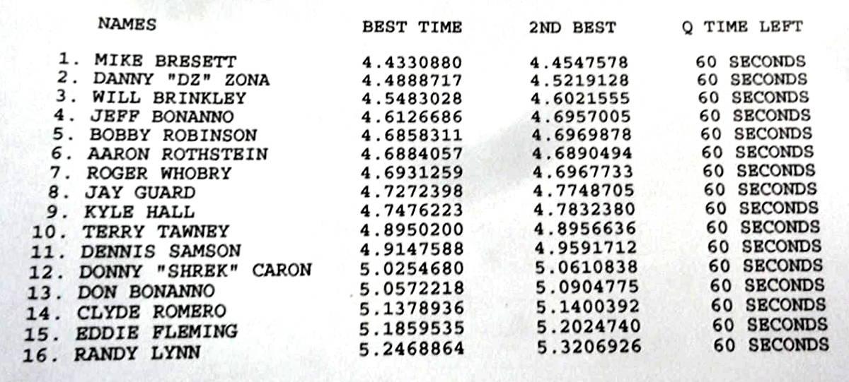 f1-q-times.jpg