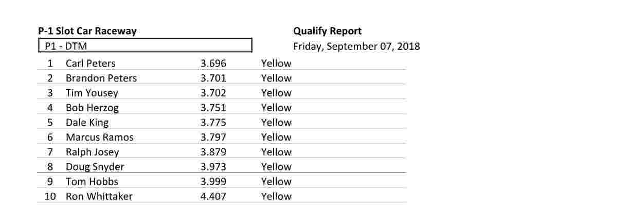 DTM__Qualify-2018-09-07.jpg