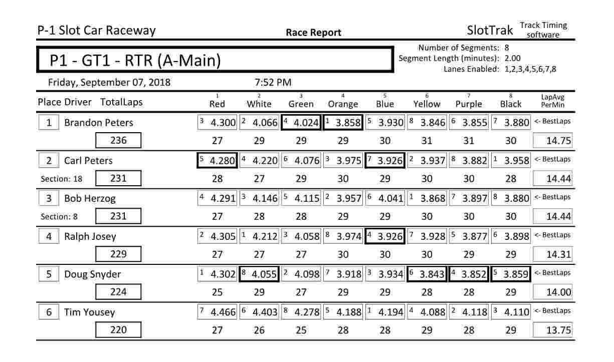 GT1-RTR_A-Main-2018-09-07.jpg