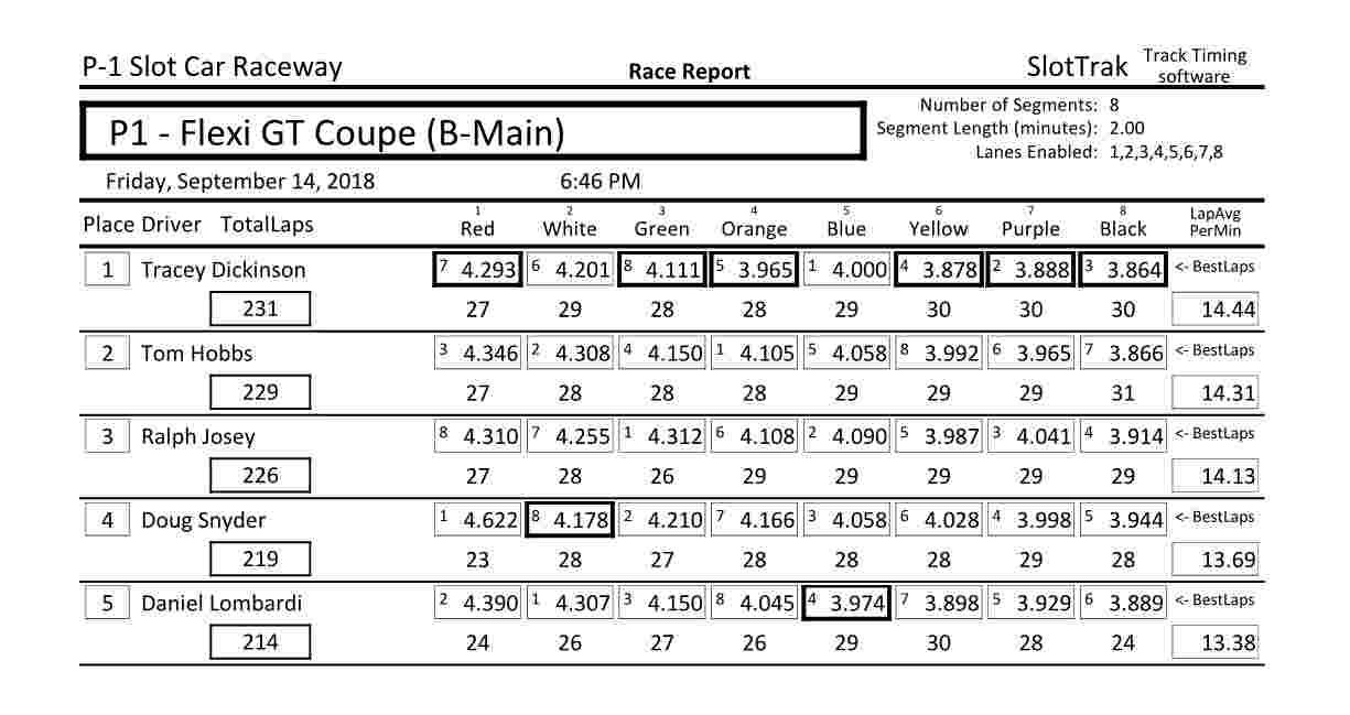 Flexi GT Coupe_B Main 2018-09-14_1.jpg