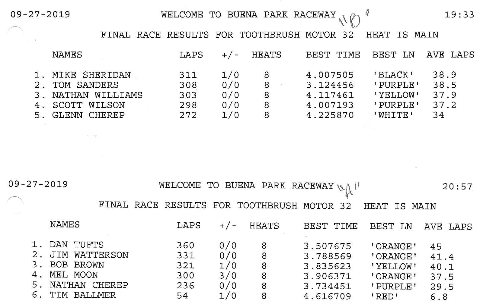 92719 tb results.jpeg