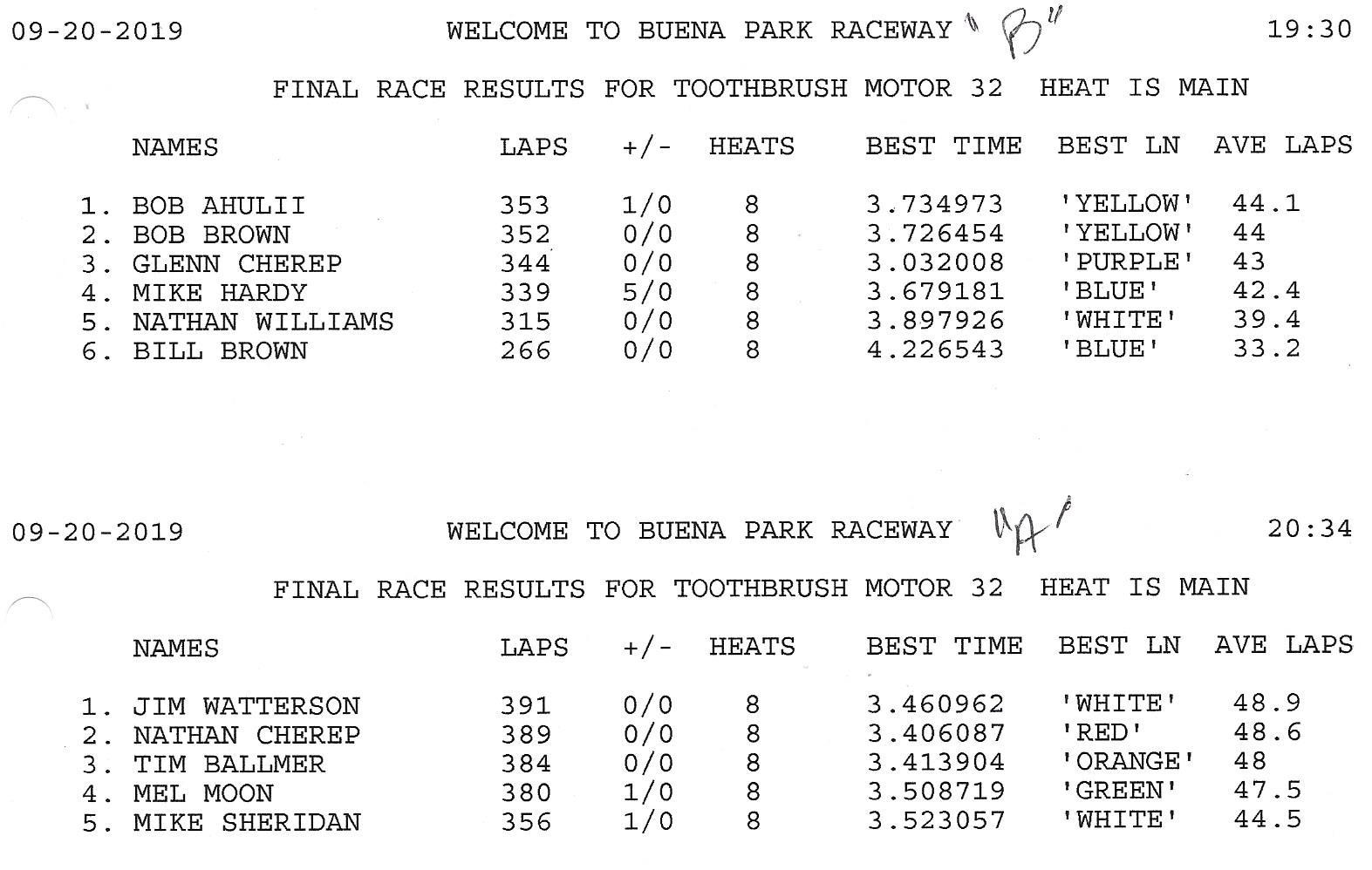 92019 tb results.jpeg