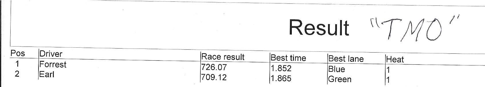 9819 tmo results.jpeg
