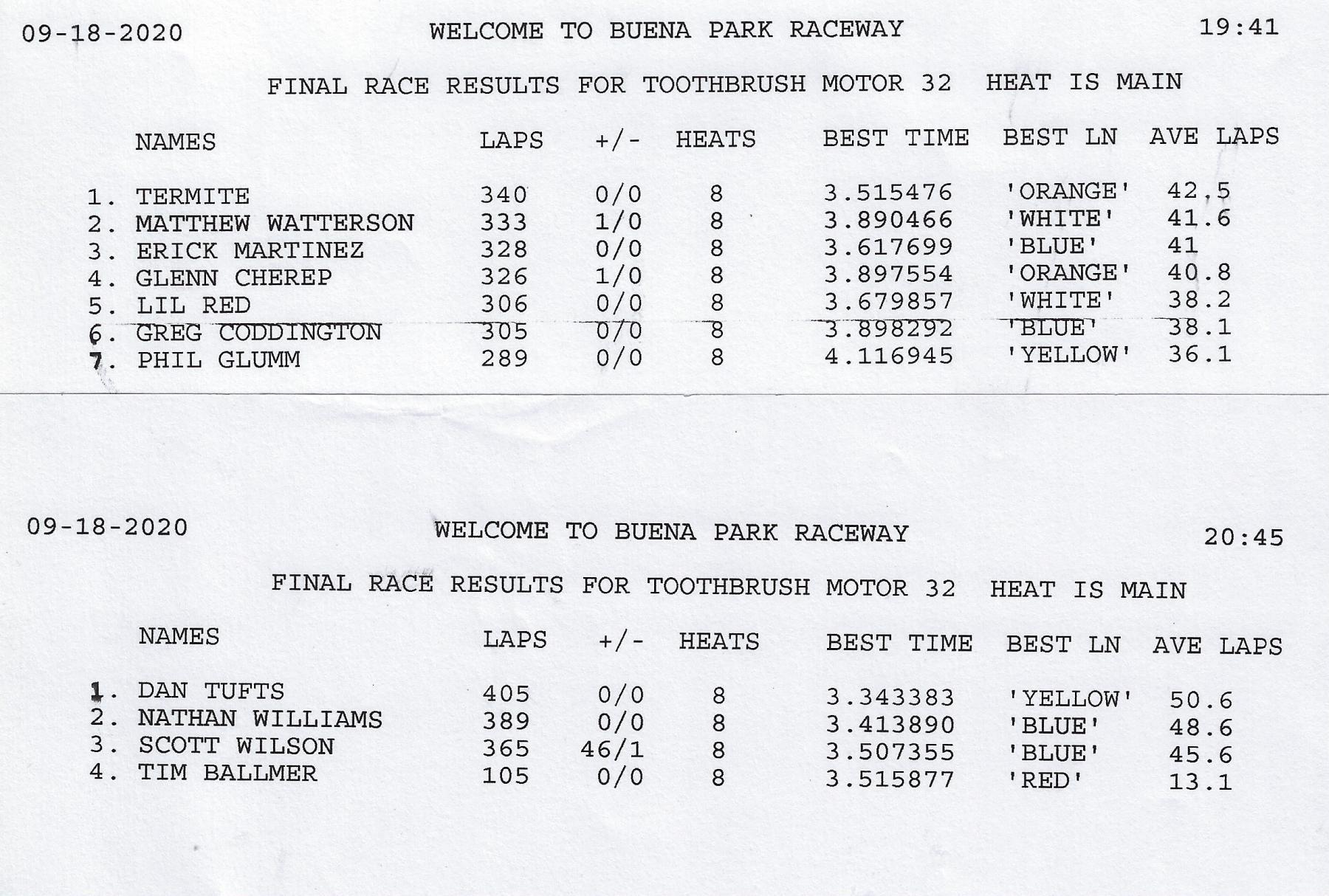 91820 tb results.jpeg