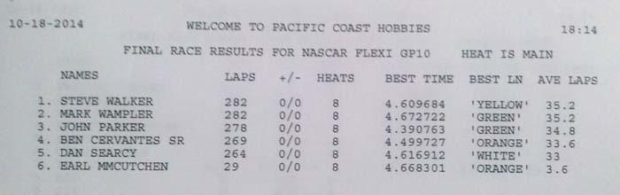 PCH Retro CanAm Race.jpg