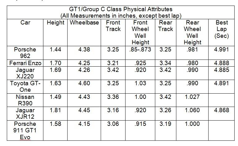 GT1Attributes.jpg