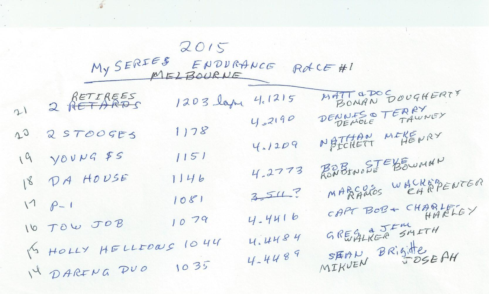 MS Enduro race results Melbourne 9-12-2015.jpg