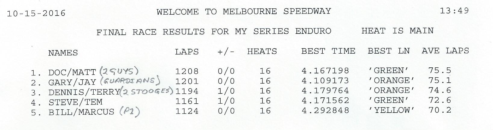 MS Enduro race results Melbourne 10-15-2016.jpg
