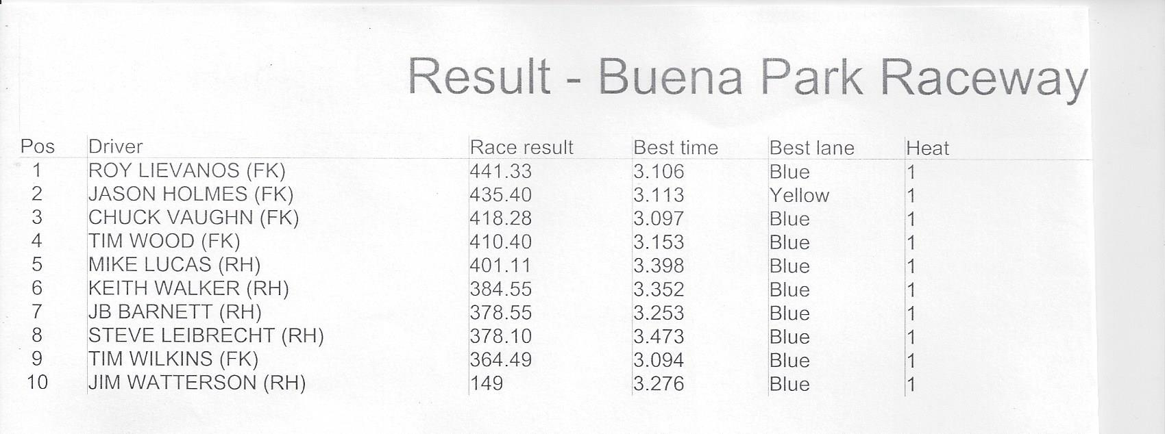 100117 hw results.jpeg