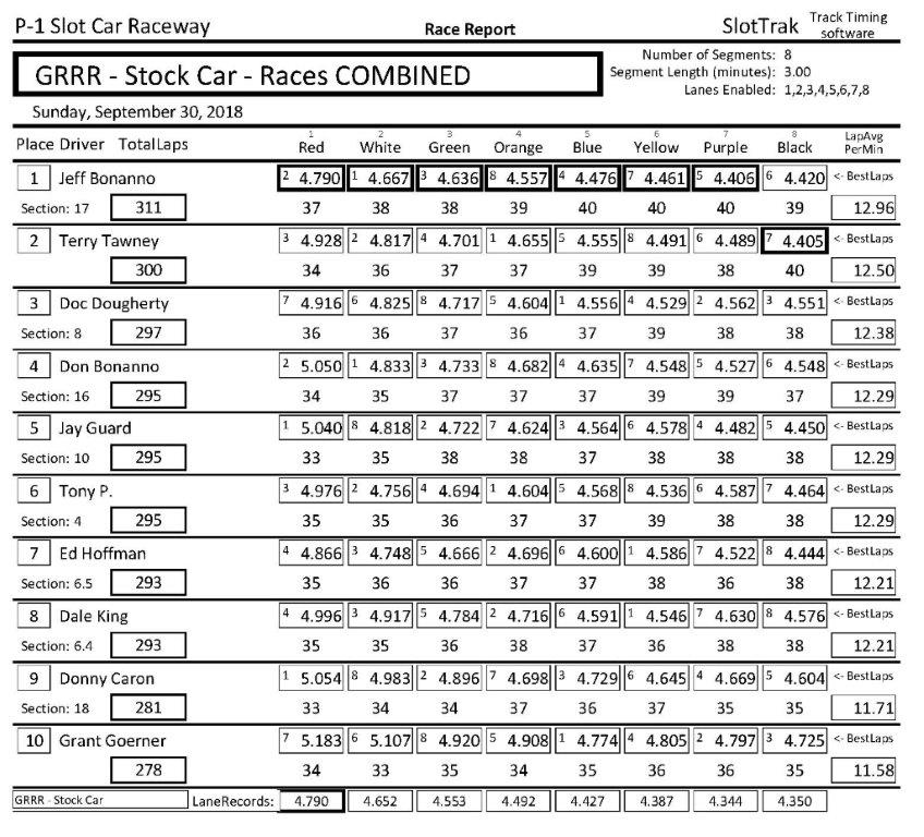 GRRR Stockcar 2018-09-30.jpg