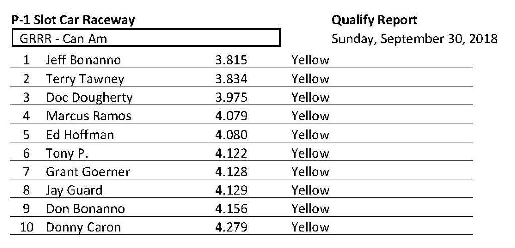 GRRR  CanAm Qualify 2018-09-30.jpg