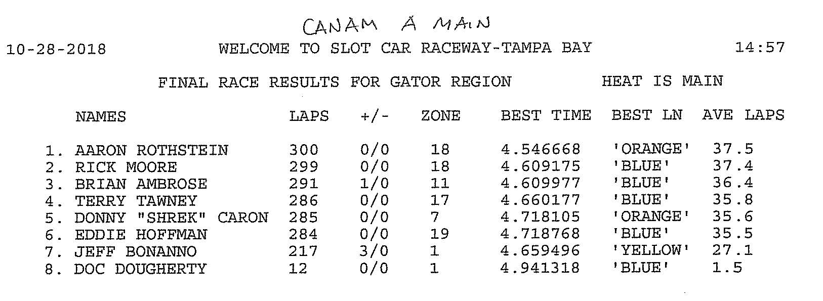 10.28.18 GRRR CanAm A Main Final Result.jpg