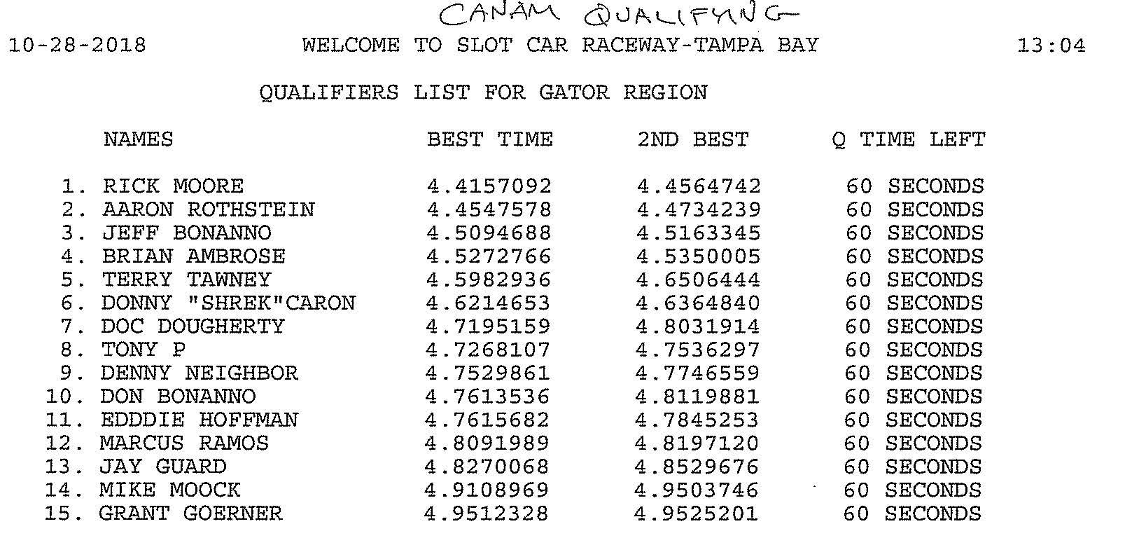 10.28.18 GRRR CanAm Qualifying.jpg