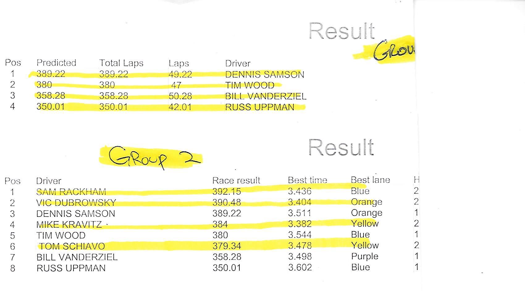 101818 LMP king results.jpeg