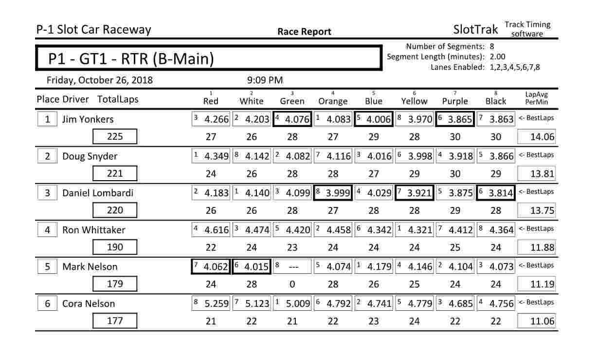 GT1-RTR_B-Main-2018-10-26.jpg