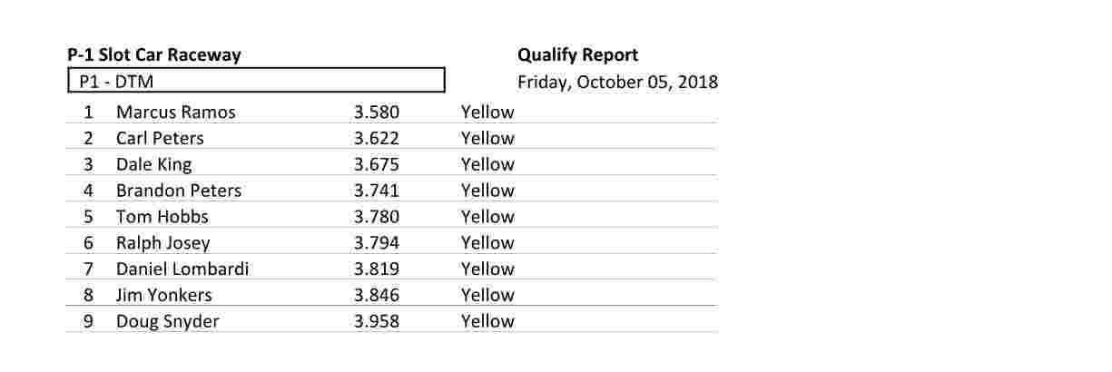 DTM__Qualify-2018-10-05.jpg