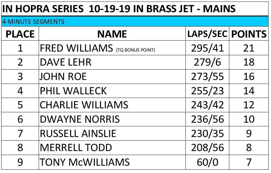 IN HOPRA 2019-2020 10-19-19 IN Brass Jet Mains.jpg