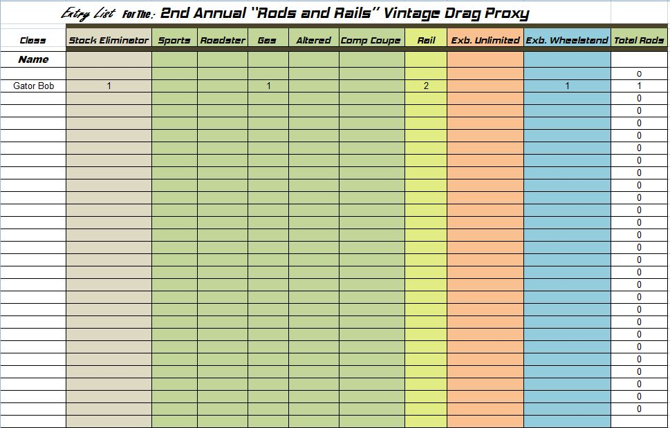 Rods and Rails 2nd signup sheet pic.JPG