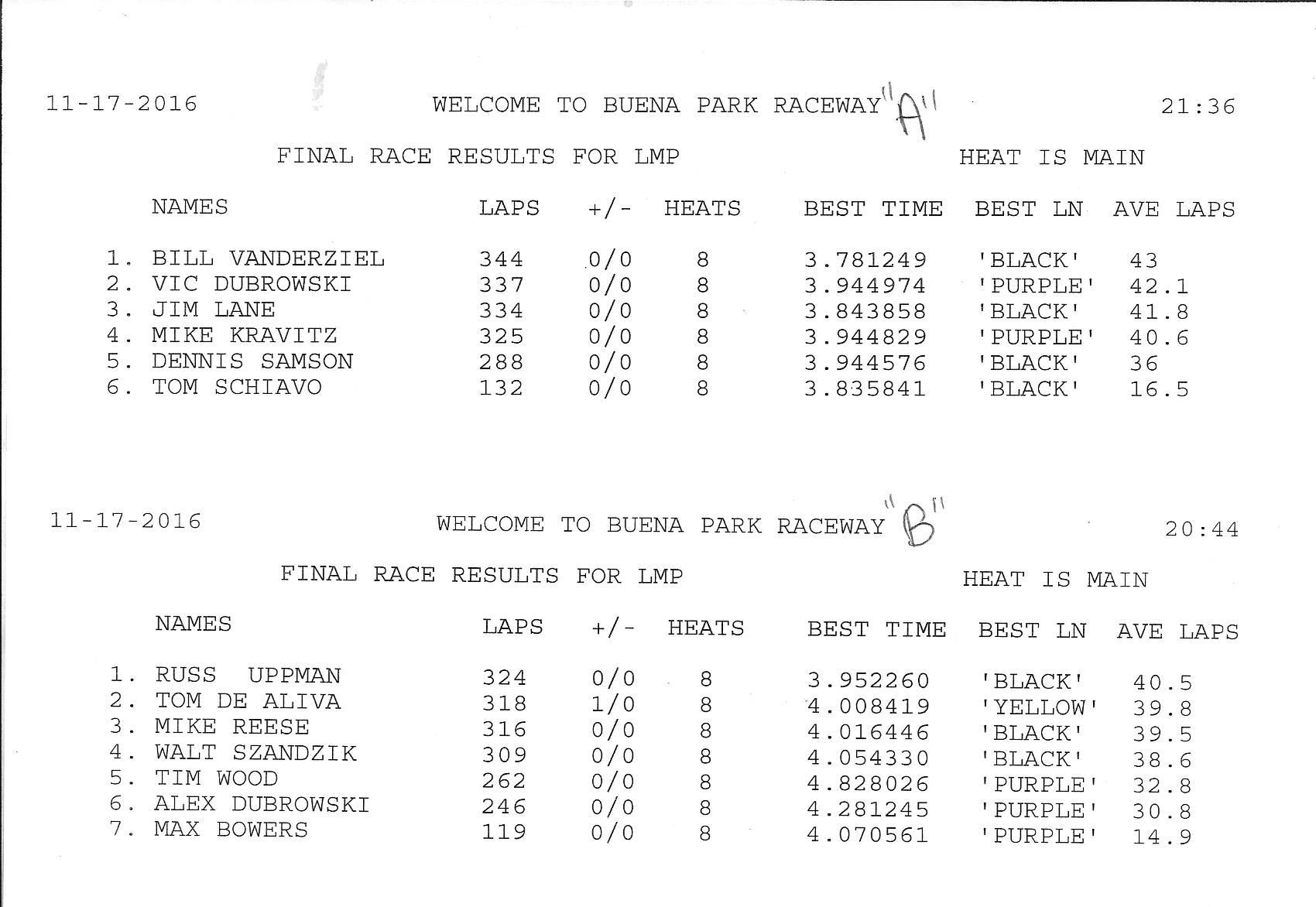 111716 LMP results.jpg