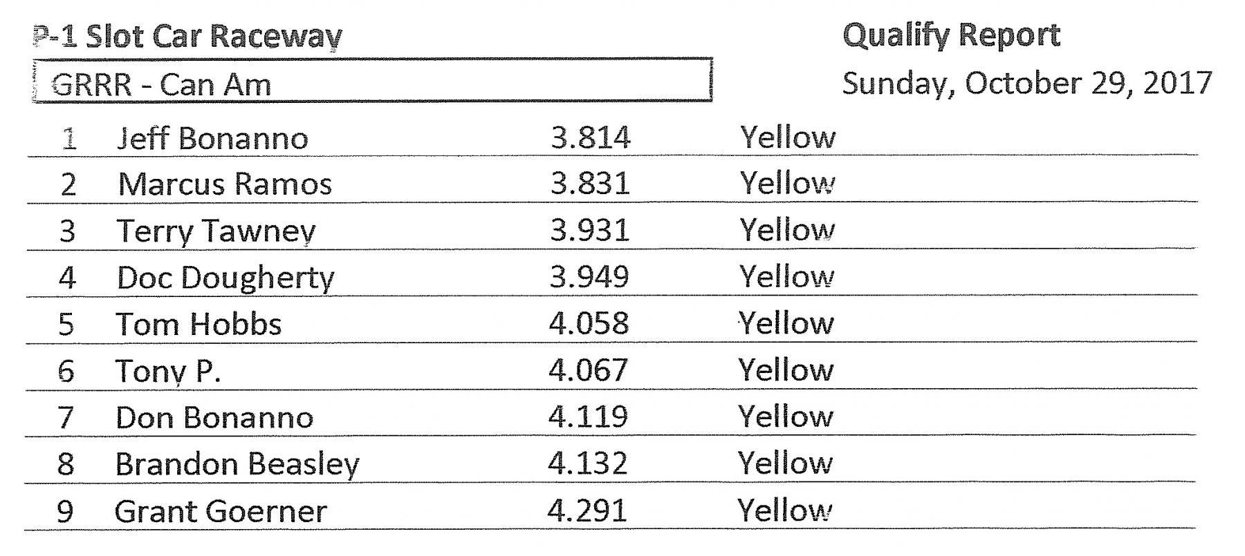 10.29.17 - GRRR - P1 Raceway - CanAm Qualifying.jpg
