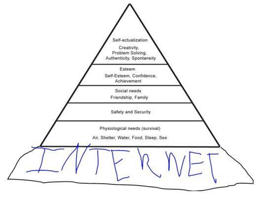 Maslow's Hierarchy of Needs has been updated.jpg