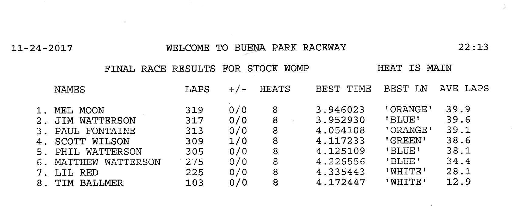 112417 womp results.jpeg
