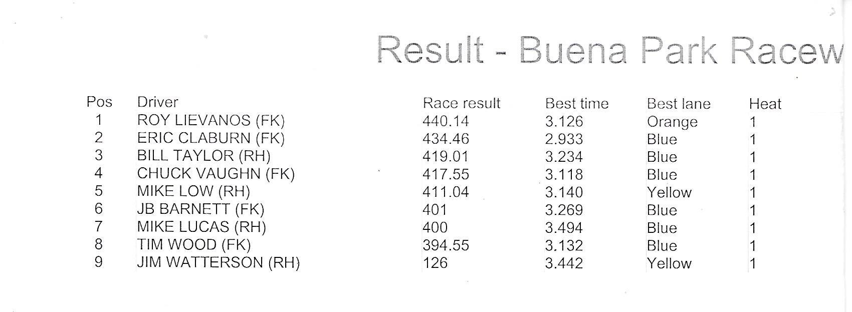 11517 HW results.jpeg
