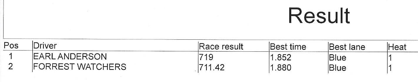 11219 g7open results.jpeg