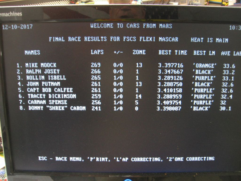 FSCS PP NASCAR Group 2 Race Results 12-10-2017.JPG
