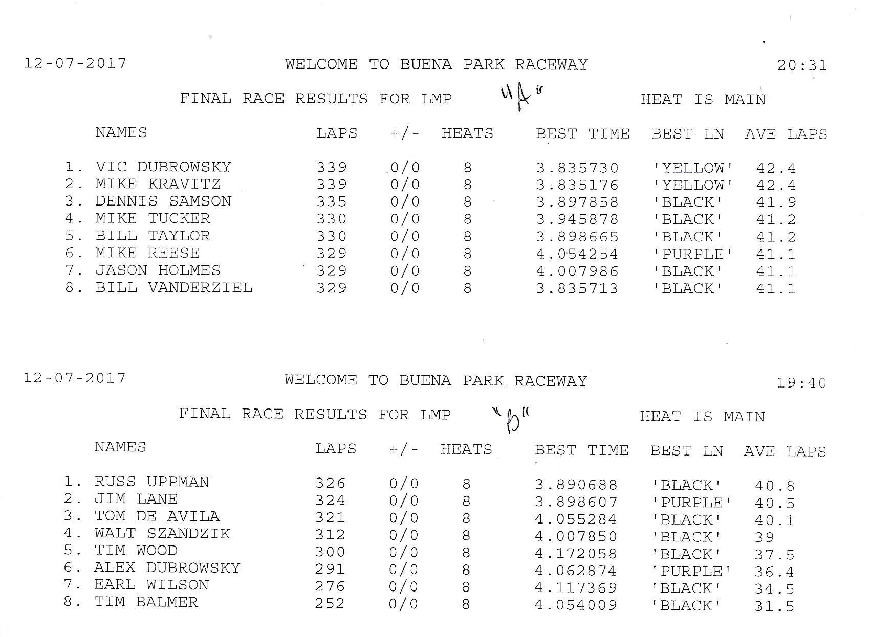 120717 LMP results.jpeg