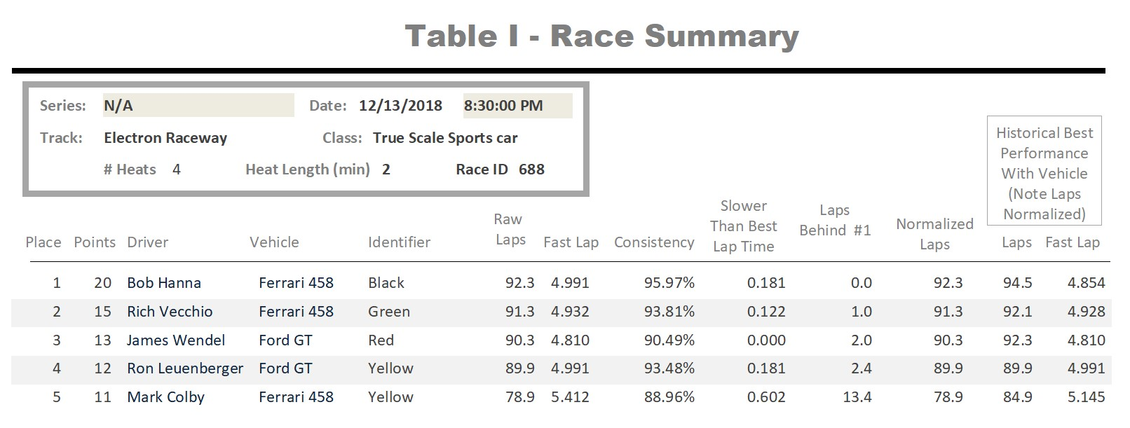 SC_Results.jpg