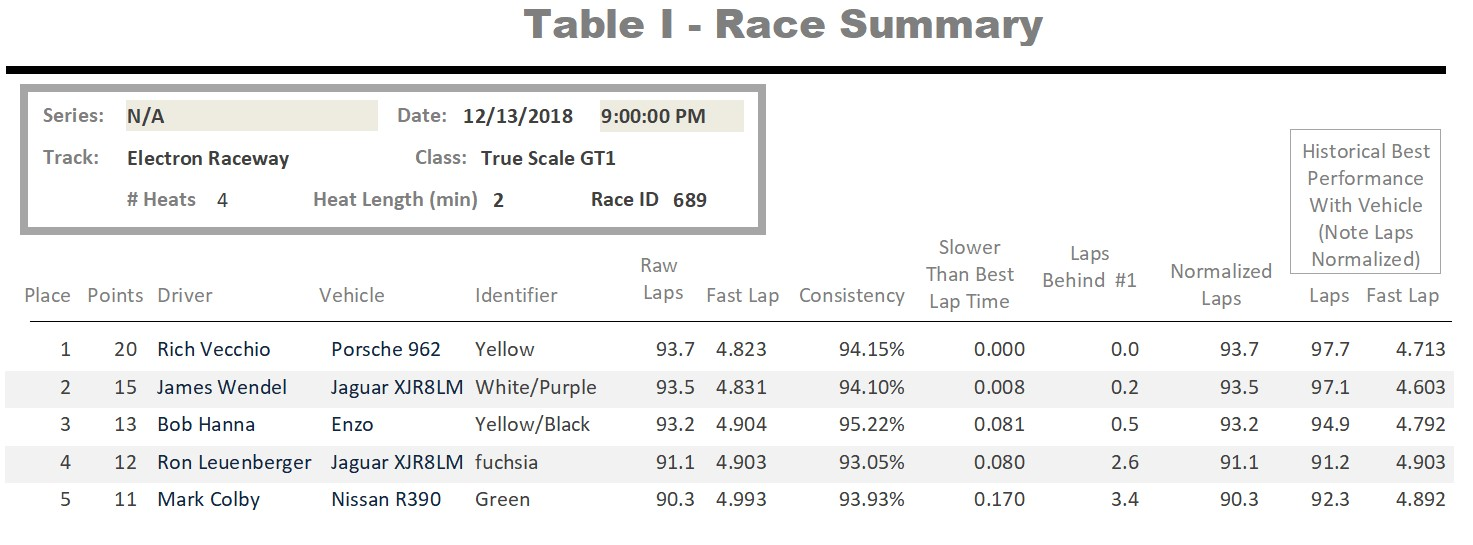 GT1_Results.jpg