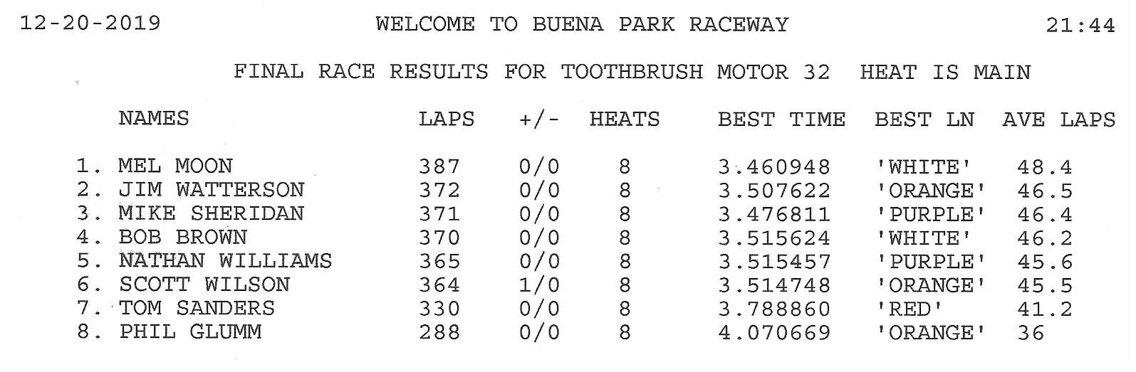 122019 tb results.jpeg